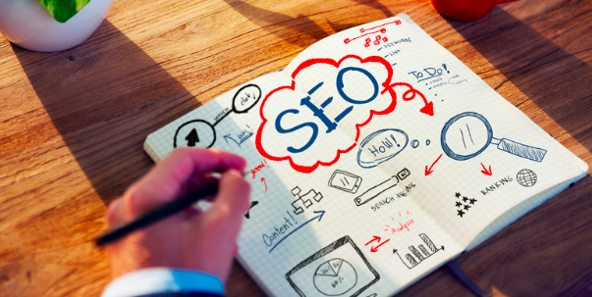 The Beauty of SEO - How Search Engine Optimisation Has Developed Into An Artform